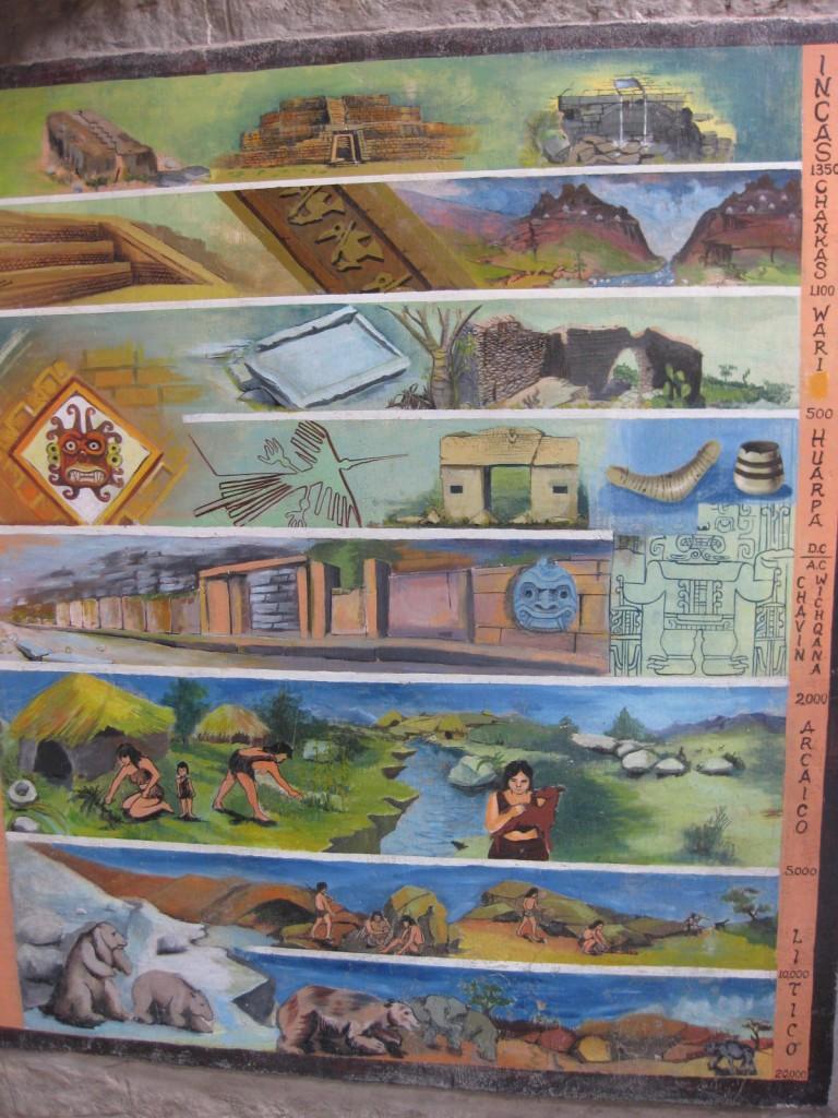 Anschauliche Zeittafel der peruanischen bzw. südamerikanischen Kulturen
